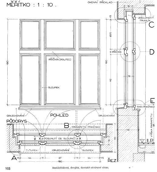 Kastlova Okna